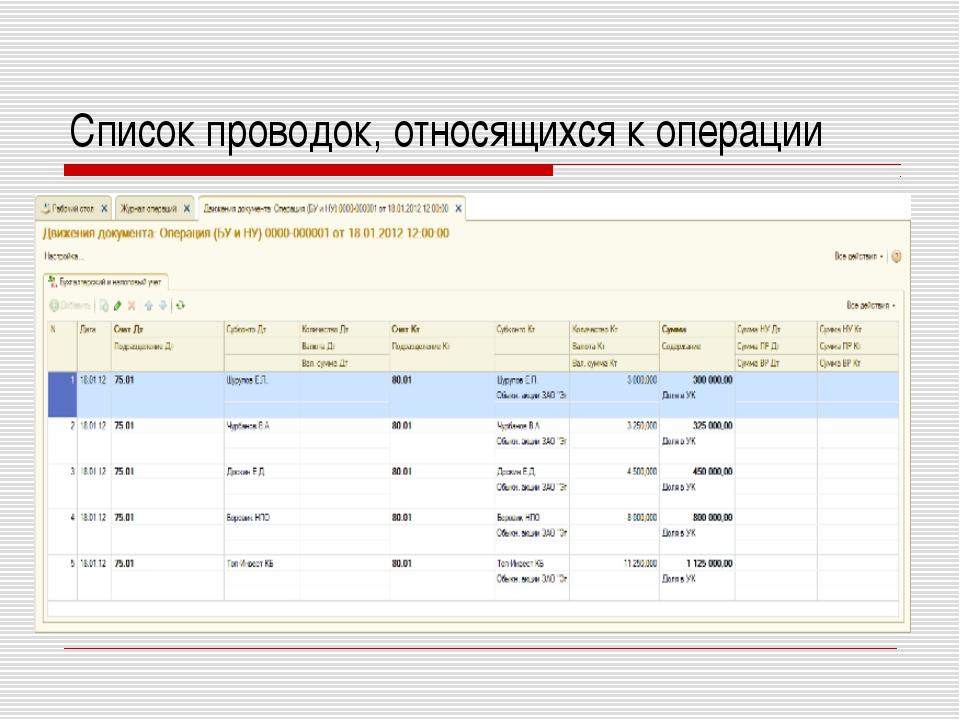 Список проводок, относящихся к операции