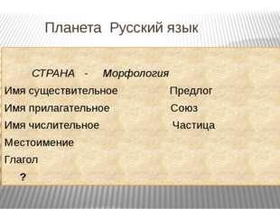 Планета Русский язык СТРАНА - Морфология Имя существительное Предлог Имя при
