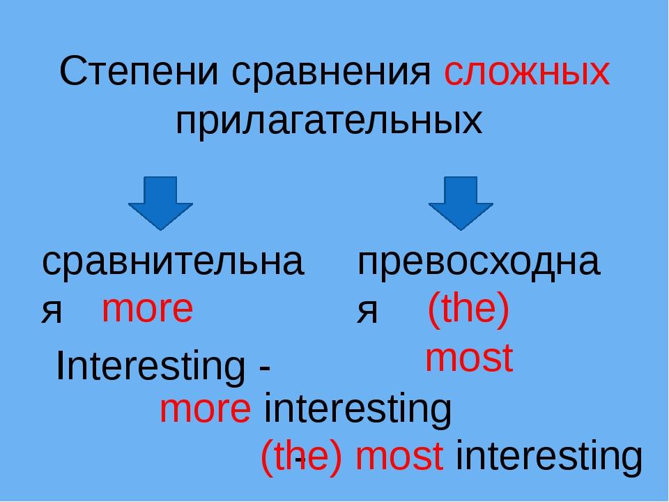 Степени сравнения сложных прилагательных сравнительная превосходная more (the...