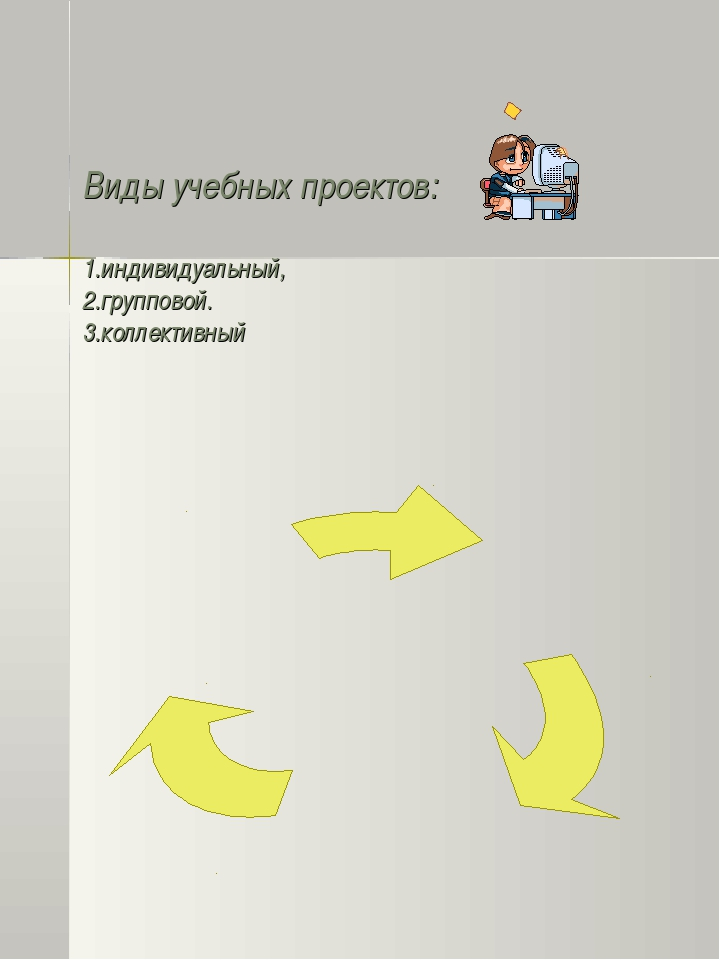 Виды учебных проектов: 1.индивидуальный, 2.групповой. 3.коллективный