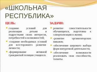«ШКОЛЬНАЯ РЕСПУБЛИКА» ЦЕЛЬ: создание условий для реализации детьми и подростк