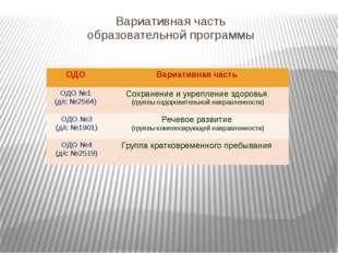 Вариативная часть образовательной программы ОДО Вариативнаячасть ОДО№1 (д/с №