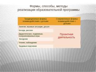 Формы, способы, методы реализации образовательной программы Традиционныеформы