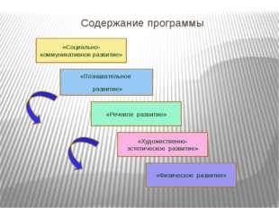 Содержание программы «Социально-коммуникативное развитие» «Познавательное раз