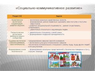 «Социально-коммуникативное развитие» РазделОО Задачи Нравственноевоспитание(