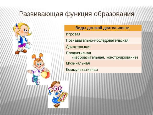 Развивающая функция образования Виды детской деятельности Игровая Познаватель...