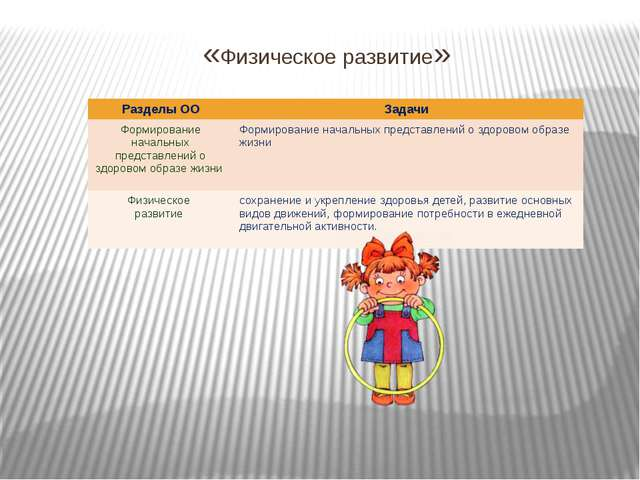 «Физическое развитие» Разделы ОО Задачи Формирование начальныхпредставлений о...
