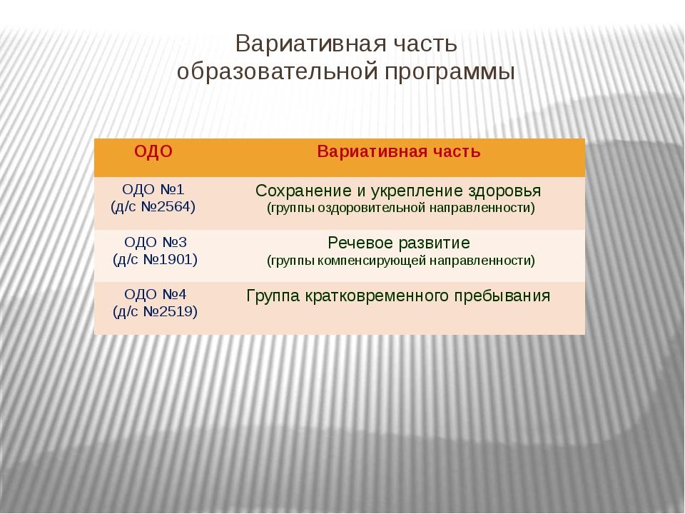 Вариативная часть образовательной программы ОДО Вариативнаячасть ОДО№1 (д/с №...