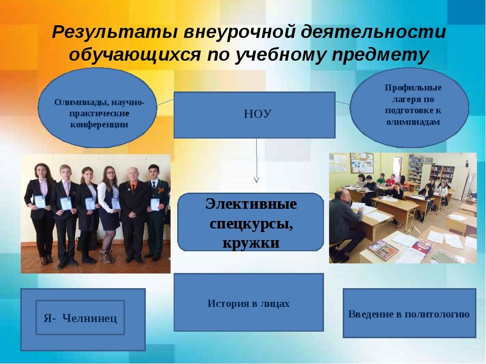Результаты внеурочной деятельности обучающихся по учебному предмету Введение...