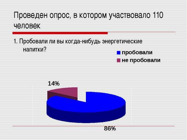 Проведен опрос, в котором участвовало 110 человек 1. Пробовали ли вы когда-ни...