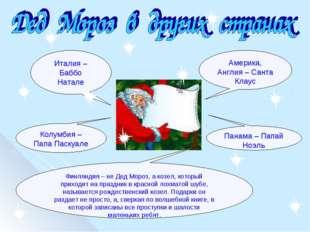 Америка, Англия – Санта Клаус Италия – Баббо Натале Колумбия – Папа Паскуале