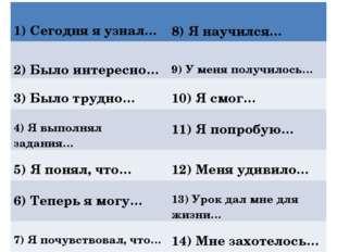 1) Сегодня я узнал… 8) Я научился… 2) Было интересно… 9) У меня получилось