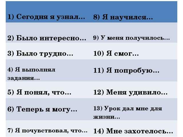1) Сегодня я узнал… 8) Я научился… 2) Было интересно… 9) У меня получилось...
