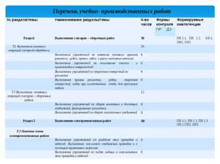 Перечень учебно- производственных работ №раздела/темы Наименование разделы/те