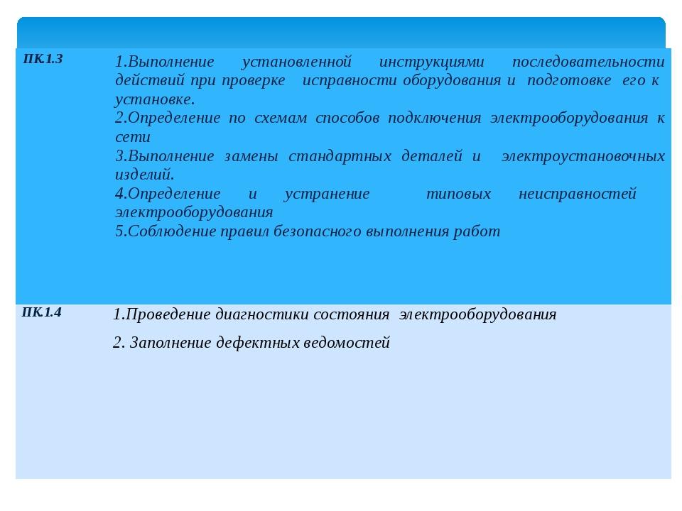 ПК.1.3 1.Выполнение установленной инструкциями последовательности действий пр...