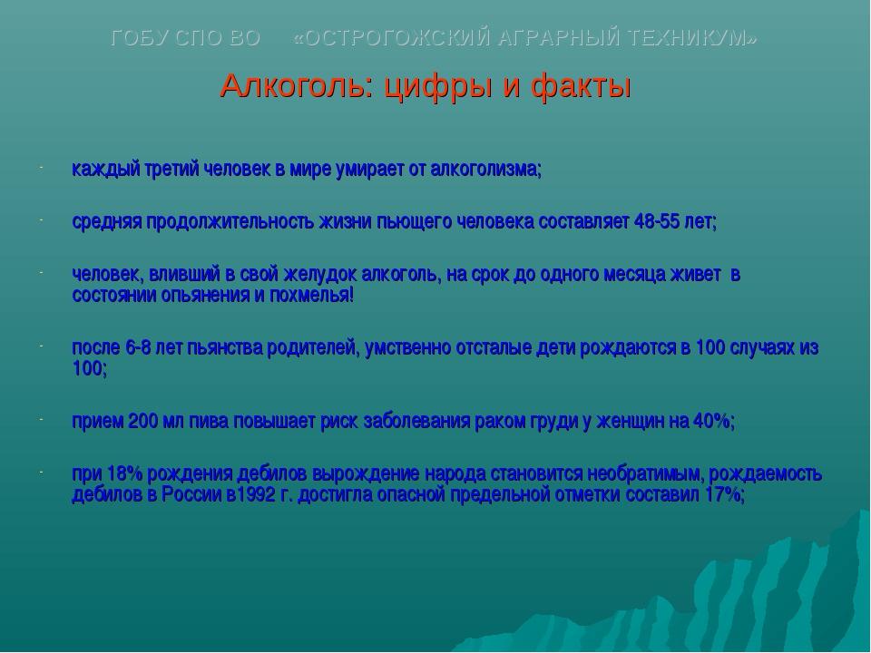 Алкоголь: цифры и факты каждый третий человек в мире умирает от алкоголизма;...