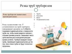Резка труб труборезом Резка труборезом значительно производительнее. Труба Ру