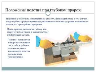 Положение полотна при глубоком прорезе Ножовкой с полотном, повернутым на уго