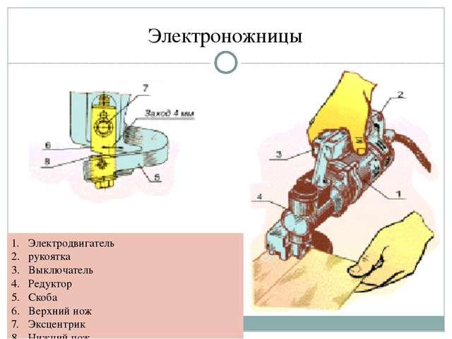 Электроножницы Электродвигатель рукоятка Выключатель Редуктор Скоба Верхний н...