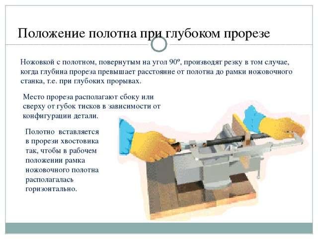 Положение полотна при глубоком прорезе Ножовкой с полотном, повернутым на уго...