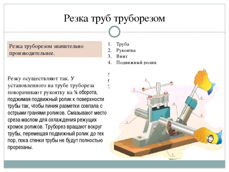 Резка труб труборезом Резка труборезом значительно производительнее. Труба Ру...