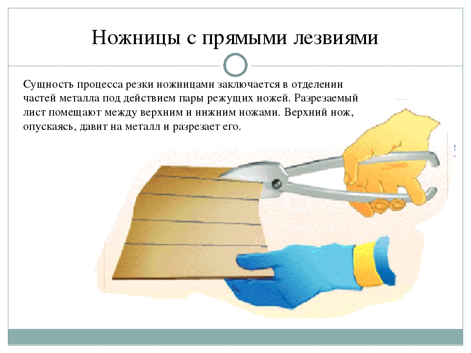 Ножницы с прямыми лезвиями Сущность процесса резки ножницами заключается в от...