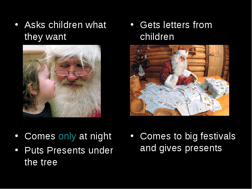Asks children what they want Comes only at night Puts Presents under the tree...