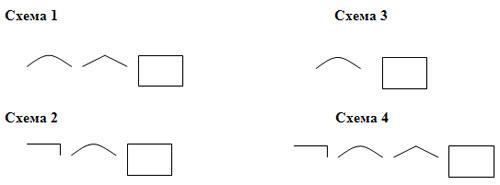 Схема слова состав актуальная версия, шустрое скачивание
