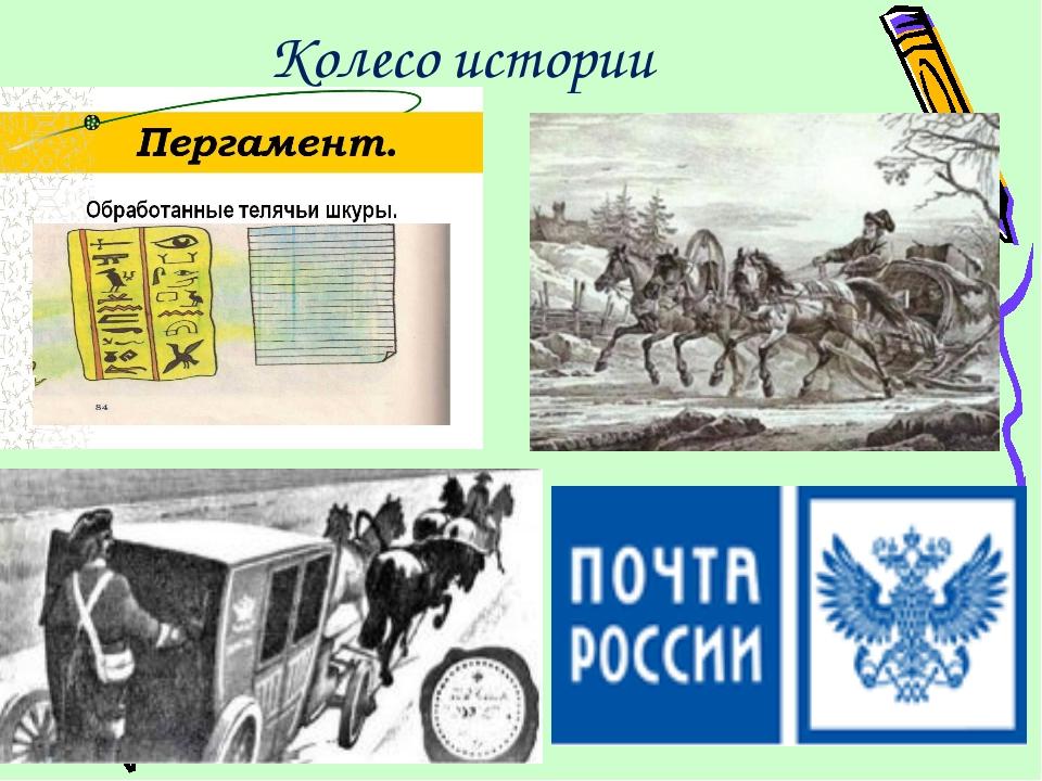 Колесо истории