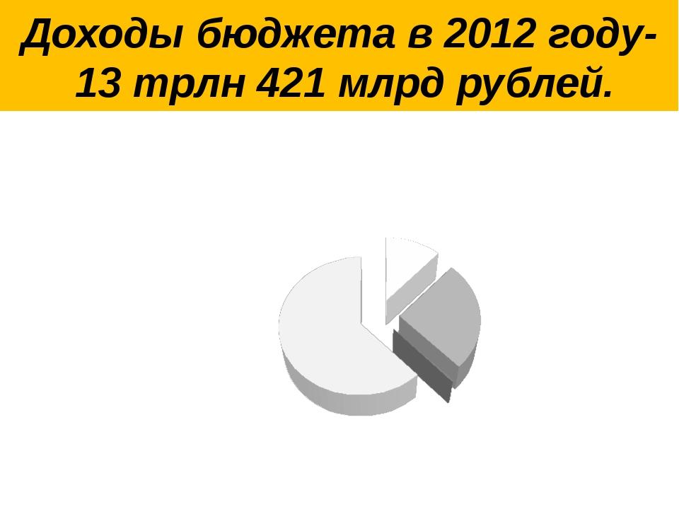 Доходы бюджета в 2012 году- 13 трлн 421 млрд рублей.