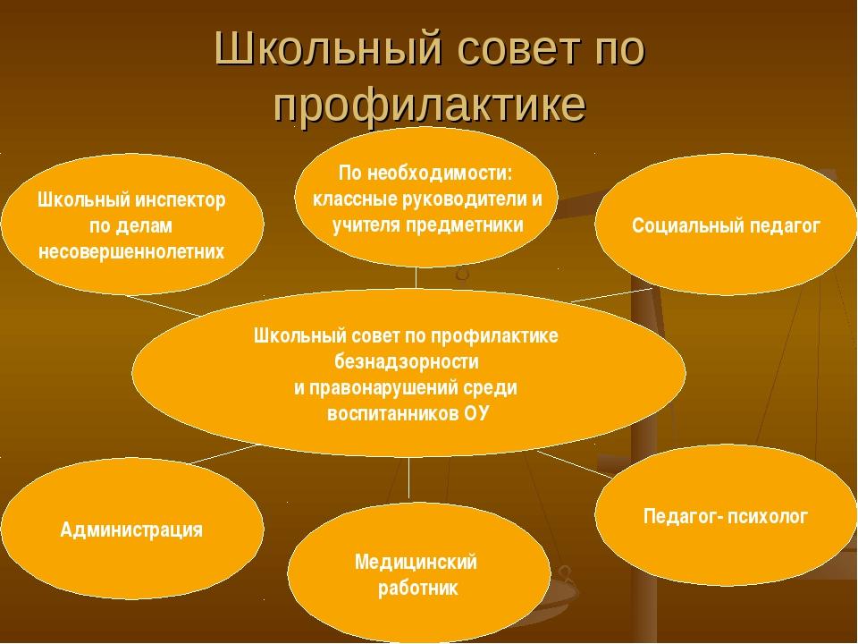 Школьный совет по профилактике Школьный совет по профилактике безнадзорности...