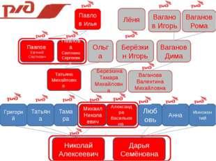 Николай Алексеевич Дарья Семёновна Григорий Татьяна Тамара Михаил Николаевич
