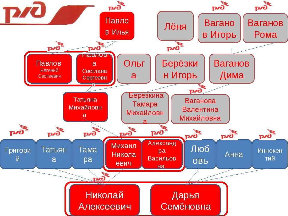 Николай Алексеевич Дарья Семёновна Григорий Татьяна Тамара Михаил Николаевич...