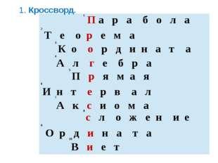 П а р а б о л а Т е о р е м а К о о р д и н а т а А л г е б р а П р я м а я И