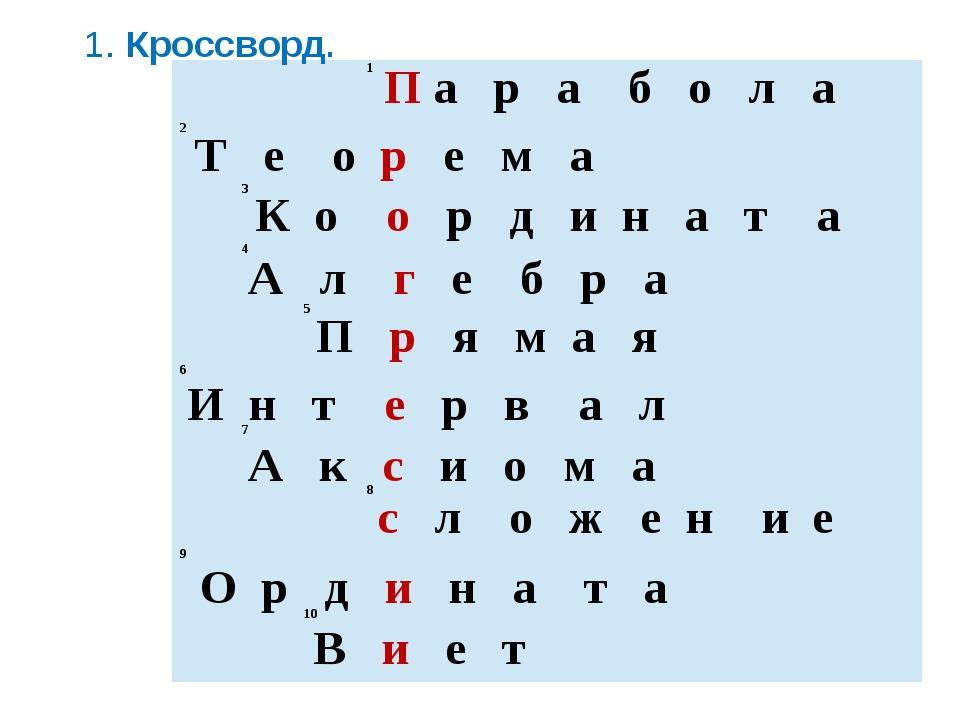 П а р а б о л а Т е о р е м а К о о р д и н а т а А л г е б р а П р я м а я И...