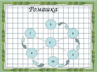 Ромашка 2 · 7 4 3 10 9 5