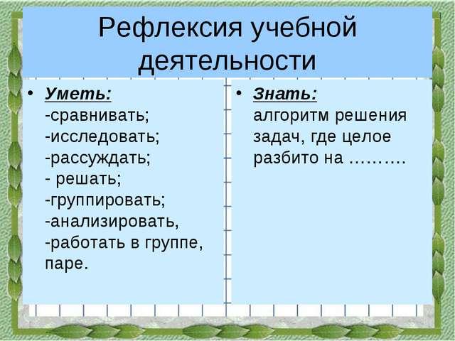 Рефлексия учебной деятельности Уметь: -сравнивать; -исследовать; -рассужда...