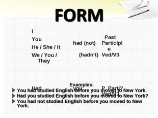 Examples: You had studied English before you moved to New York. Had you studi