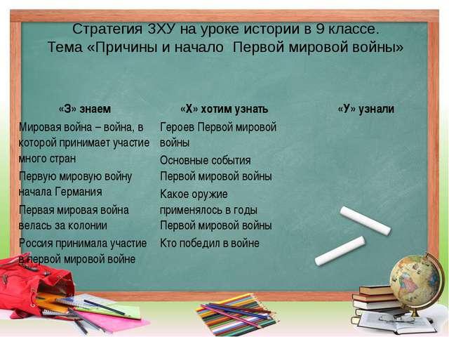 Стратегия ЗХУ на уроке истории в 9 классе. Тема «Причины и начало Первой миро...