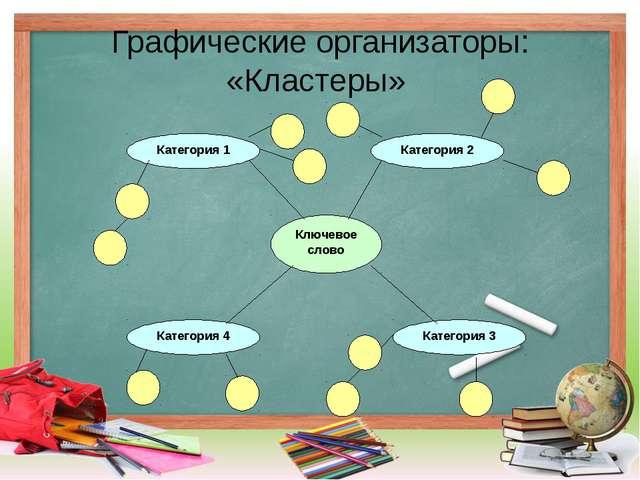 Графические организаторы: «Кластеры» Ключевое слово Категория 1 Категория 4 К...