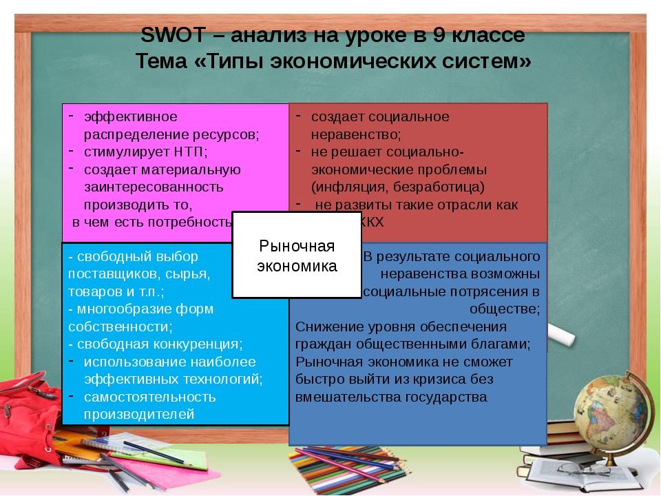 SWOT – анализ на уроке в 9 классе Тема «Типы экономических систем» эффективно...