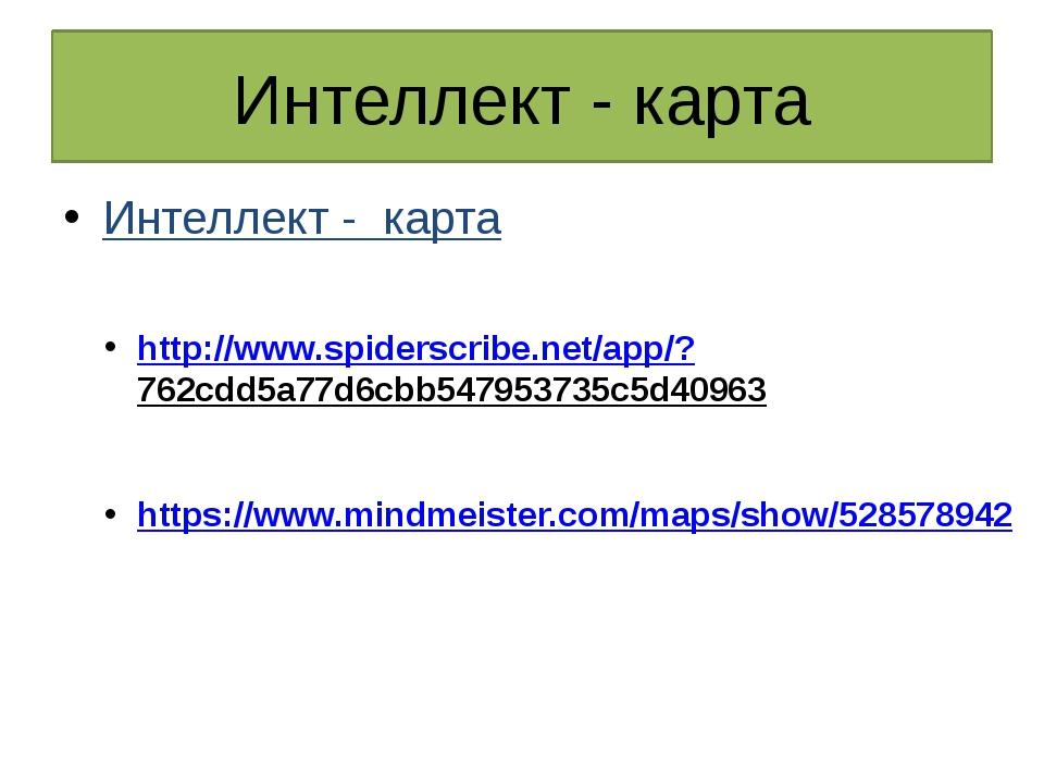 Интеллект - карта Интеллект - карта http://www.spiderscribe.net/app/?762cdd5a...