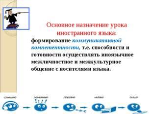 Основное назначение урока иностранного языка: формирование коммуникативной ко