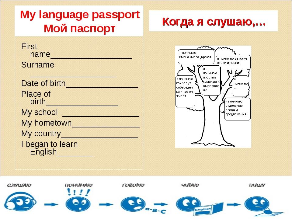 My language passport Мой паспорт Когда я слушаю,… First name_________________...