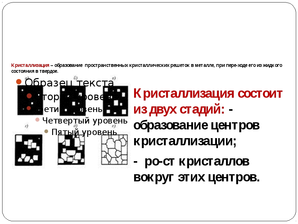 Кристаллизация – образование пространственных кристаллических решеток в мета...