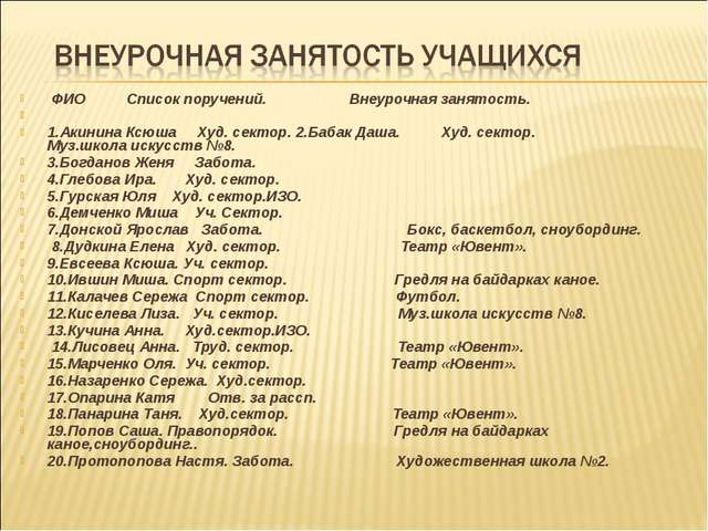 ФИО Список поручений. Внеурочная занятость.  1.Акинина Ксюша Худ. сектор. 2...