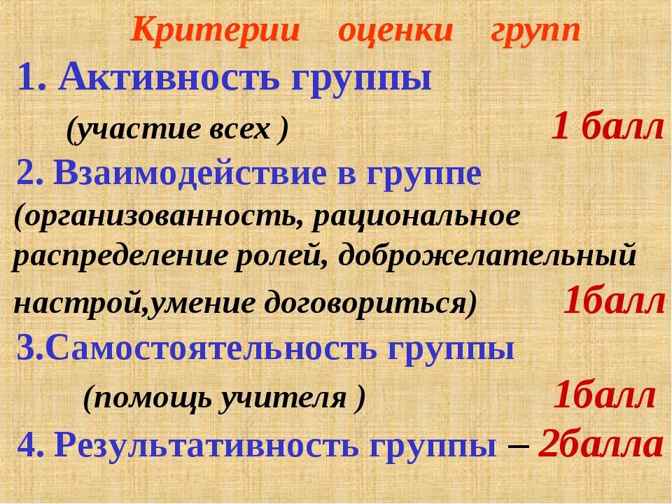 Критерии оценки групп 1. Активность группы (участие всех ) 1 балл 2. Взаимоде...
