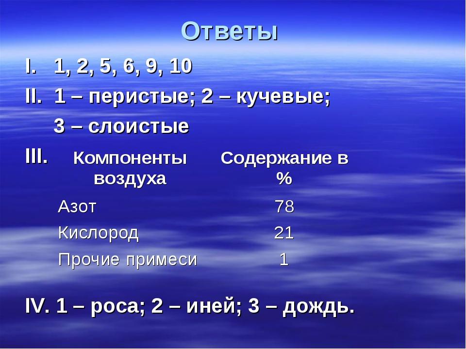 Ответы I. 1, 2, 5, 6, 9, 10 II. 1 – перистые; 2 – кучевые; 3 – слоистые III....