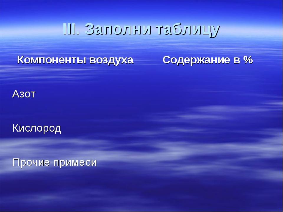 III. Заполни таблицу Компоненты воздухаСодержание в % Азот Кислород Прочие...