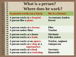 What is a person? Where does he work? A person works on a farmHe is a farmer